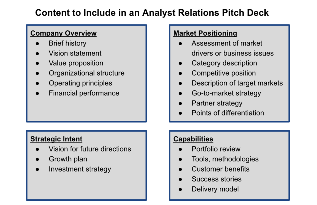 Content to Include in an Analyst Relations Pitch Deck
