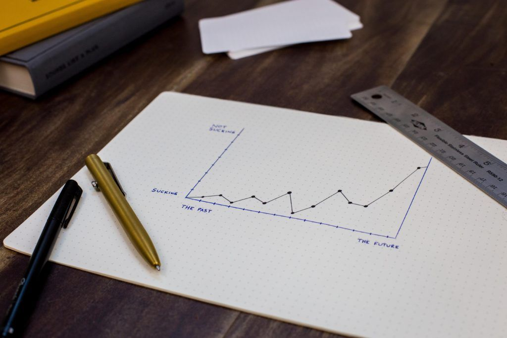 Graphic for 5 Fundamental Sales Strategies During COVID-19 Blog post